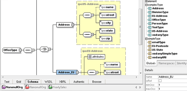 Xmlspy xml editor xml development schema from an xml instance or a relational database structure or you can model your own using the graphical design paradigm that supports ccuart Choice Image